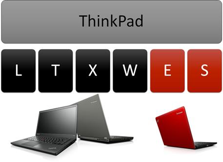 ThinkPad řady