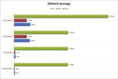 3DMark-Vantage-5B4-5D