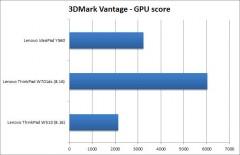 3DMarkVantage-GPU-srovnani-5B3-5D