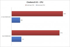 Cinebench-9.5-CPU-5B4-5D