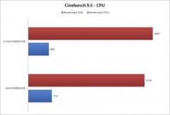 Cinebench-9.5-CPU-5B4-5D