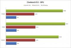 Cinebench-9.5-GPU-5B4-5D