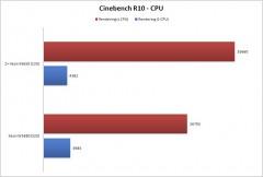 Cinebench-R10-CPU-5B4-5D