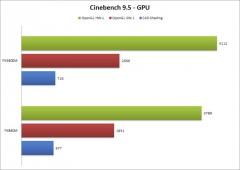 Cinebench9.5-GPU3