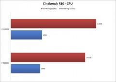 CinebenchR10-CPU3