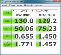 CrystalDiskMark-252520HDD-25255B2-25255D