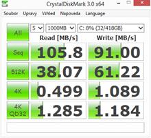 CrystalDiskMark-25255B7-25255D