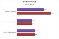 CrystalDiskMark3-5B4-5D