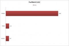 FurMark-5B4-5D