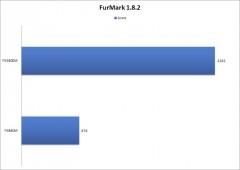 FurMark1.8.23