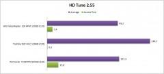 HD-Tune-2.55-5B4-5D