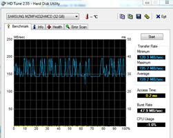 HDtune_SSD-25252BHD-25255B3-25255D