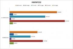 HWiNFO32-5B4-5D
