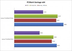 PCMarkVantagex653