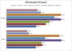 SPECviewperf103