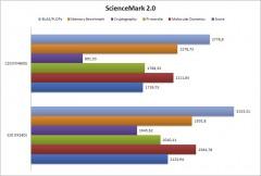 ScienceMark2-5B4-5D