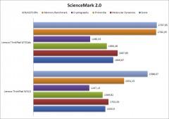 ScienceMark2.03