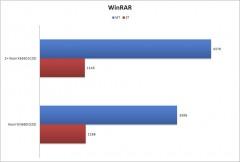 WinRAR-5B4-5D
