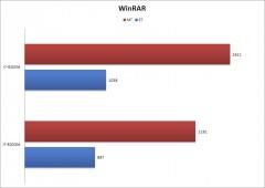 WinRAR3