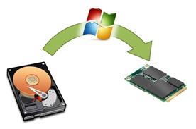 Přenesení operačního systému na SSD