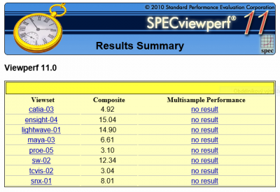 SPECViewperf-25252011-252520x64-2525201024x768-25255B3-25255D
