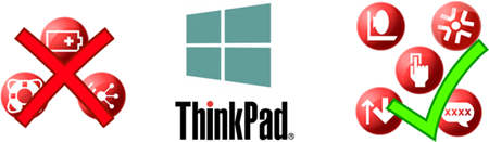 Konec ThinkVantage Tools na Windows 8?