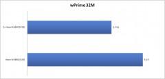 wPrime-32M-5B4-5D