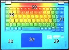 yoga-11s-teploty-25255B4-25255D