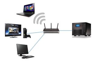 Základy sítě pro provoz NAS serveru