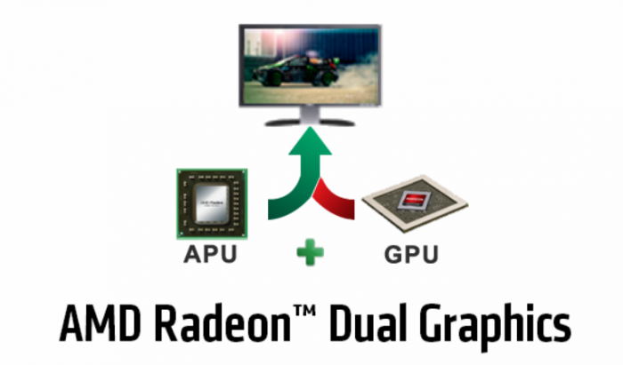 AMD-Dual-Graphics-Diagram
