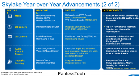 Intel-2