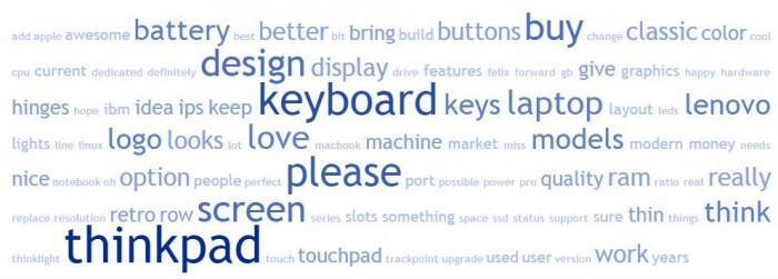 Zajímavý mrak slov na základě komentářů na blogu