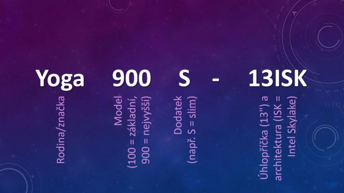Nové značení produktů Lenovo