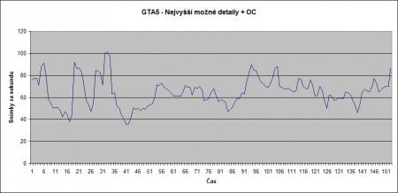 GTA5MAXOC