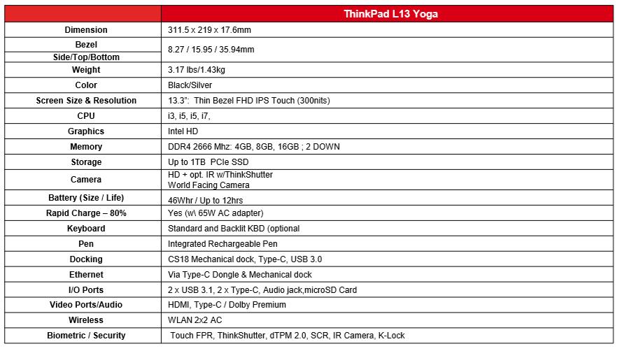 ThinkPad L13 Yoga specs