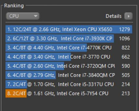 cinebench R15 cpu