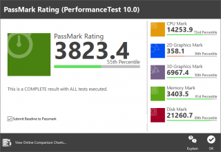 lenovo-yoga-s740-15-passmark-performancetest