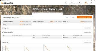 3DMark API Overhead, Lenovo Yoga C940-14IIL.