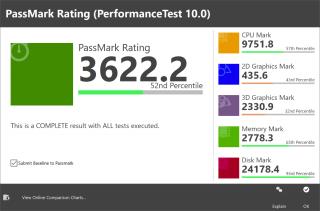 PassMark Performance Test 10, Lenovo Yoga C940-14IIL.