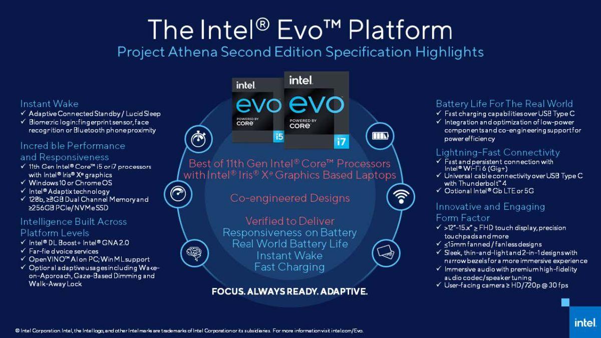 Intel-Evo-Fact-Sheet